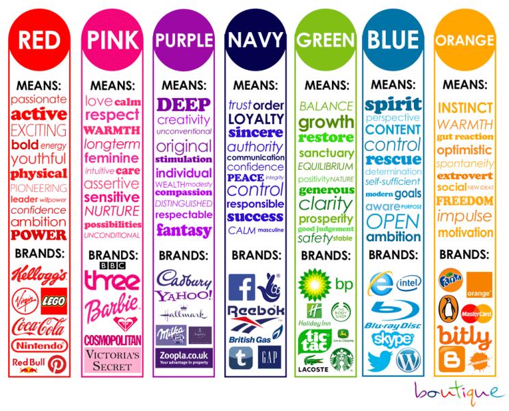 significado colores para tienda online